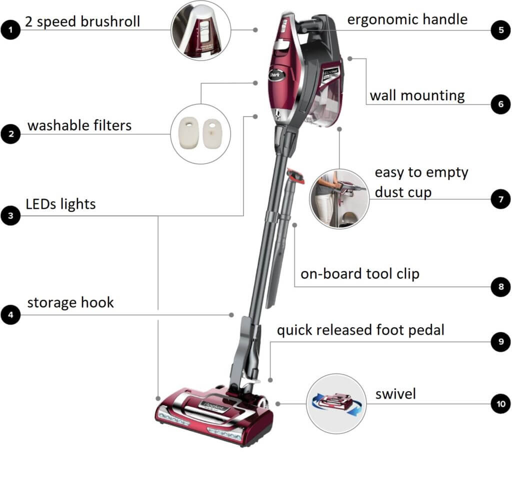 Shark Rocket Hv300 Medium Size Of Vacuum Deluxe Pro Ultra Light Upright Manual